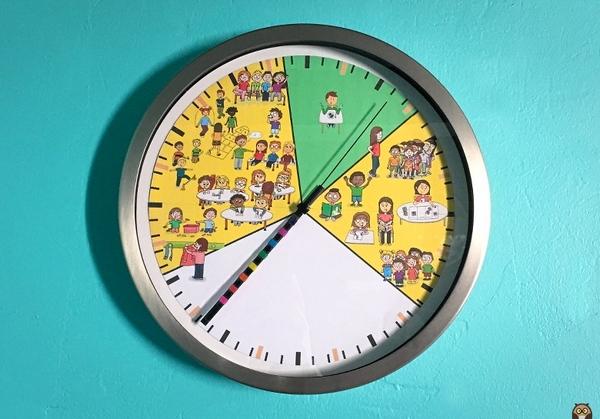 Mon coup de ♥ d'août 2020 – Bambou et l'horloge de la journée