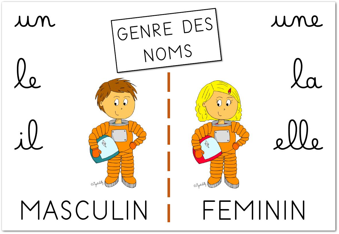 Affiche sur le genre – Masculin/Féminin – CE1