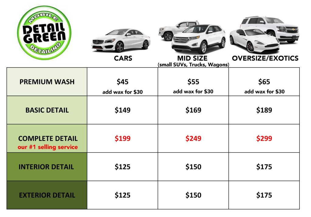 Car Detail Pricing