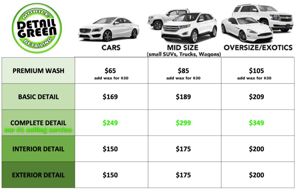 Car Detail Pricing