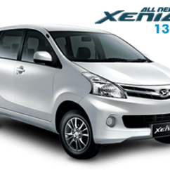 Grand New Avanza Vs Xenia All Kijang Innova 2.4 G M/t Diesel Lux Help Decide Ertiga Mobilio Page 2 That S Because The Is A Rebadged Daihatsu Designed And Manufacture Them Sell To Toyota Under Contract