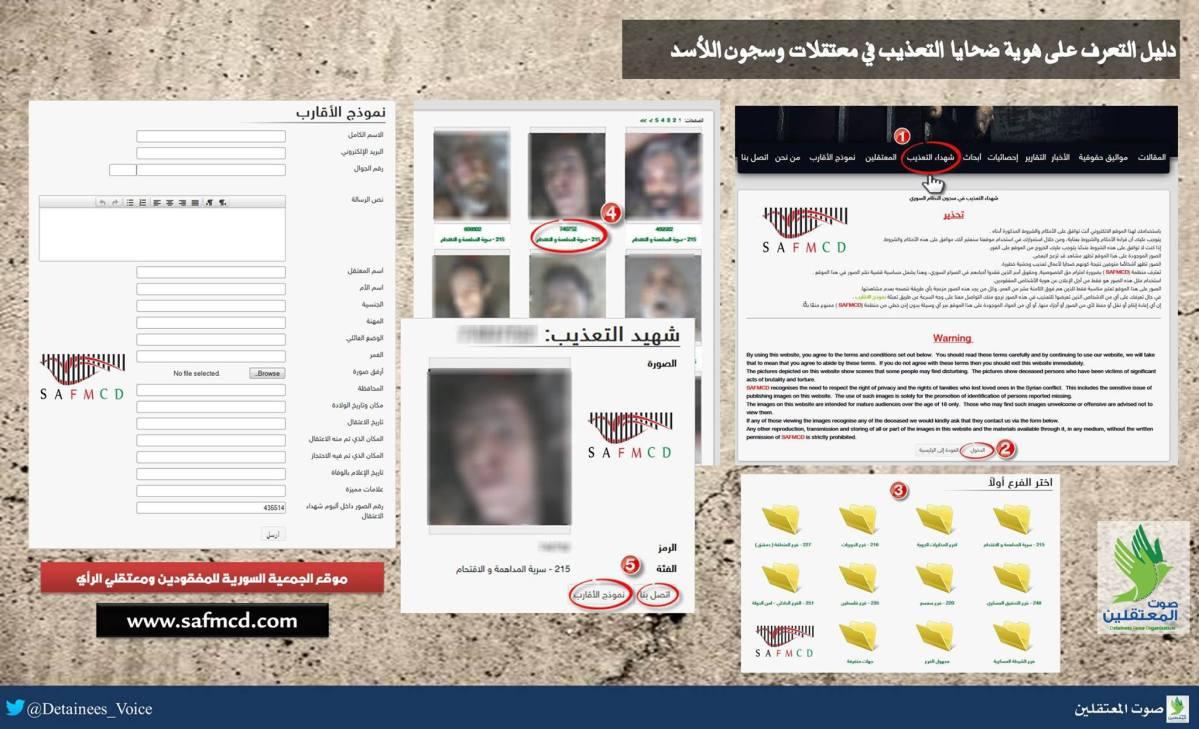 دليل مبسط للتعرف على هوية ضحايا التعذيب وتوثيق معلوماتهم