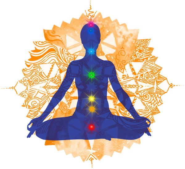 Relationship between Hnduism, Sanatana Dharma, and Yoga