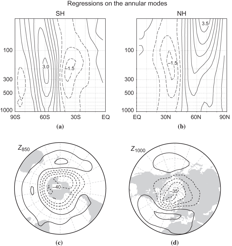 Introduction Dynamic Meteorology Holton Solution Manual