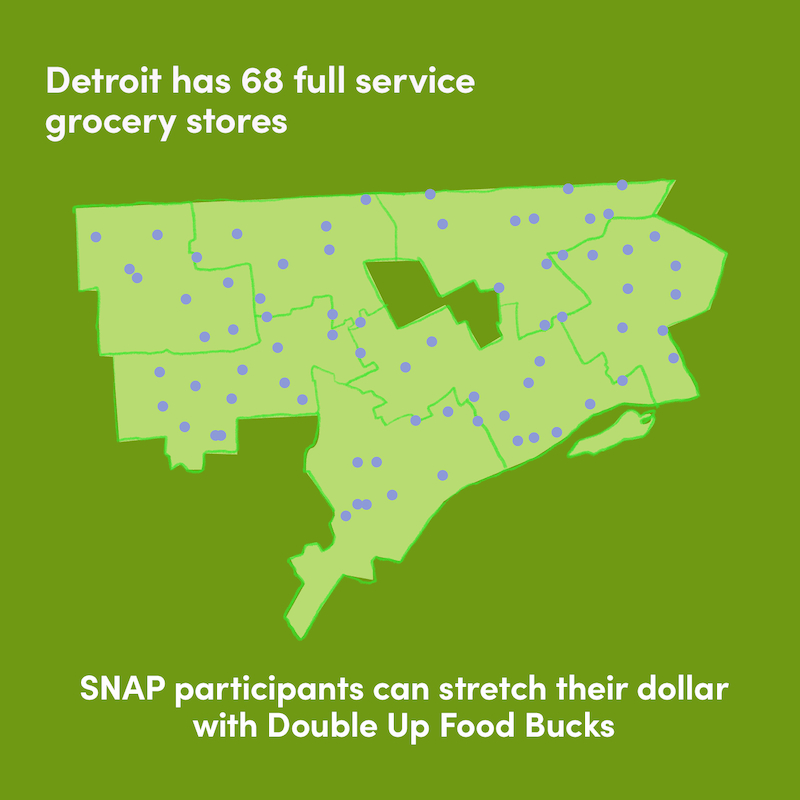 detroit grocery stores