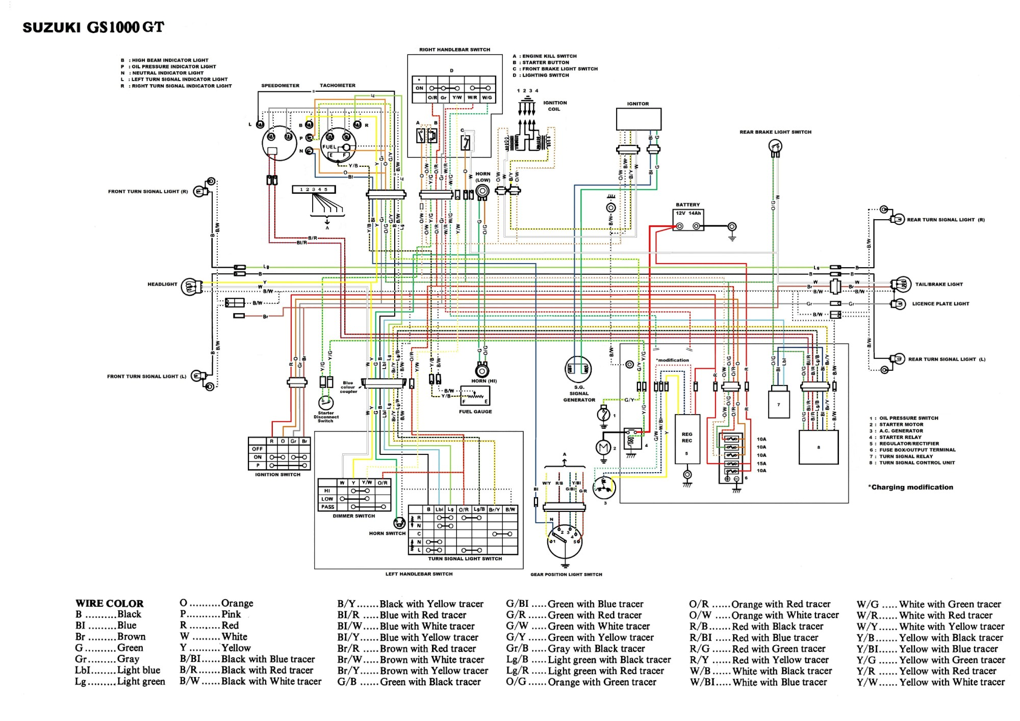 hight resolution of 2001 suzuki vz800 wiring diagram