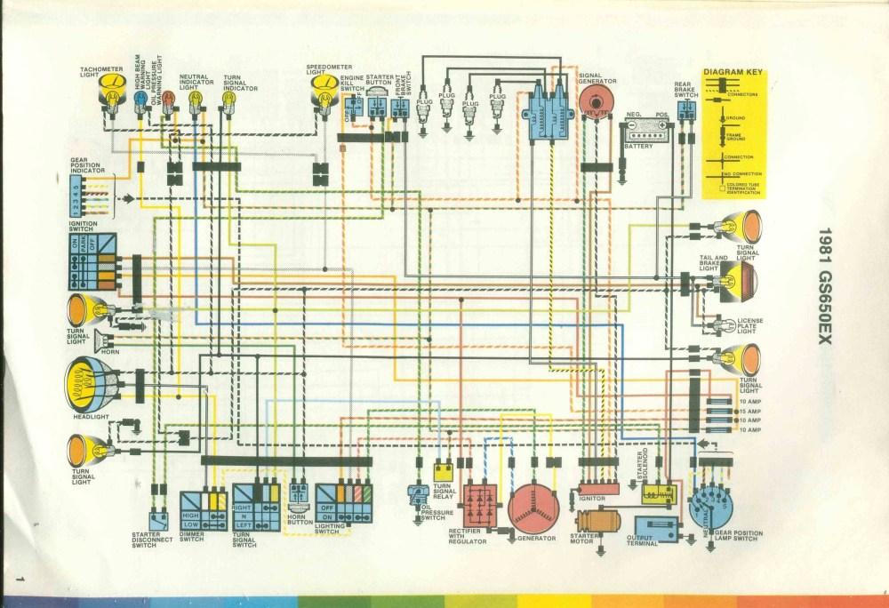 medium resolution of 1982 suzuki gs850 wiring diagram wiring diagram today rf900r wiring diagram wiring diagram repair guides 1982