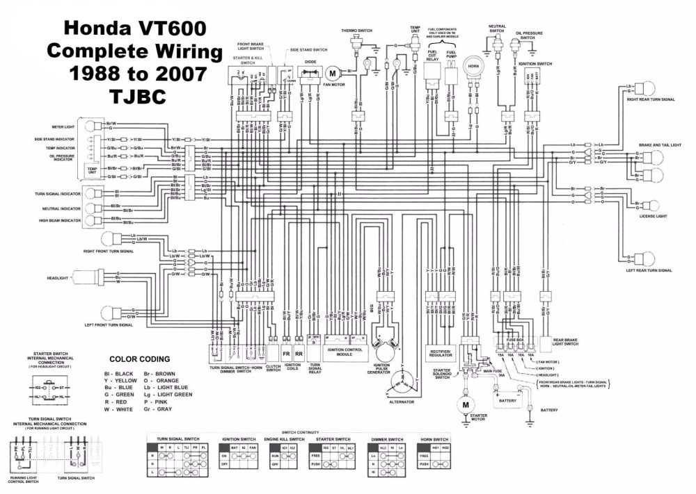 medium resolution of honda vt 1100 wiring diagram wiring diagram user 1997 honda shadow 1100 wiring diagram