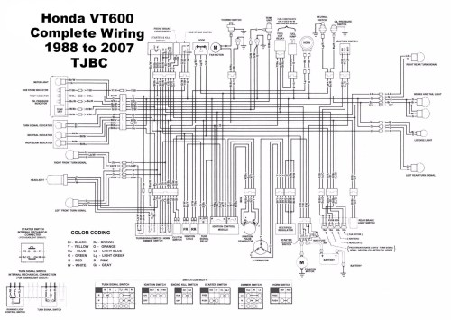 small resolution of honda vt 1100 wiring diagram wiring diagram user 1997 honda shadow 1100 wiring diagram
