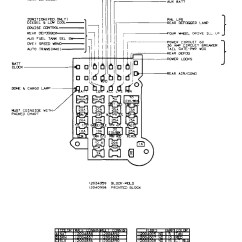 85 Chevy Silverado Wiring Diagram Pioneer Fh X700bt 1977 K10 Truck Fuse Block Best Site Harness