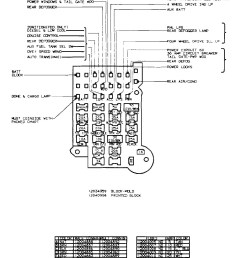 1992 gmc fuse box diagram wiring diagram portal 1991 mazda fuse box diagram 1988 1500 4x4 [ 1438 x 1907 Pixel ]