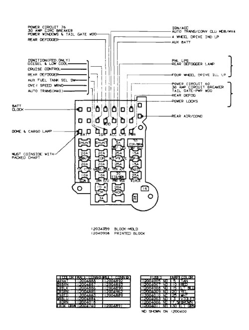 small resolution of 1994 gmc box truck fuse wiring diagram for you 1994 gmc vandura fuse box diagram
