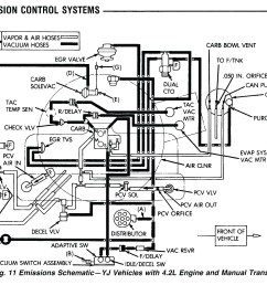1986 ford f150 engine diagram brake line layout jeep forums 86 cj7 wiring diagram ford truck [ 2214 x 1620 Pixel ]