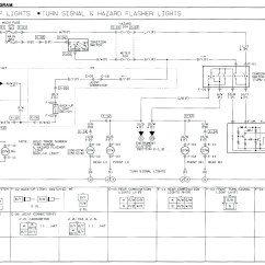 1988 Mazda B2200 Wiring Diagram 1980 Cb750 Alternator