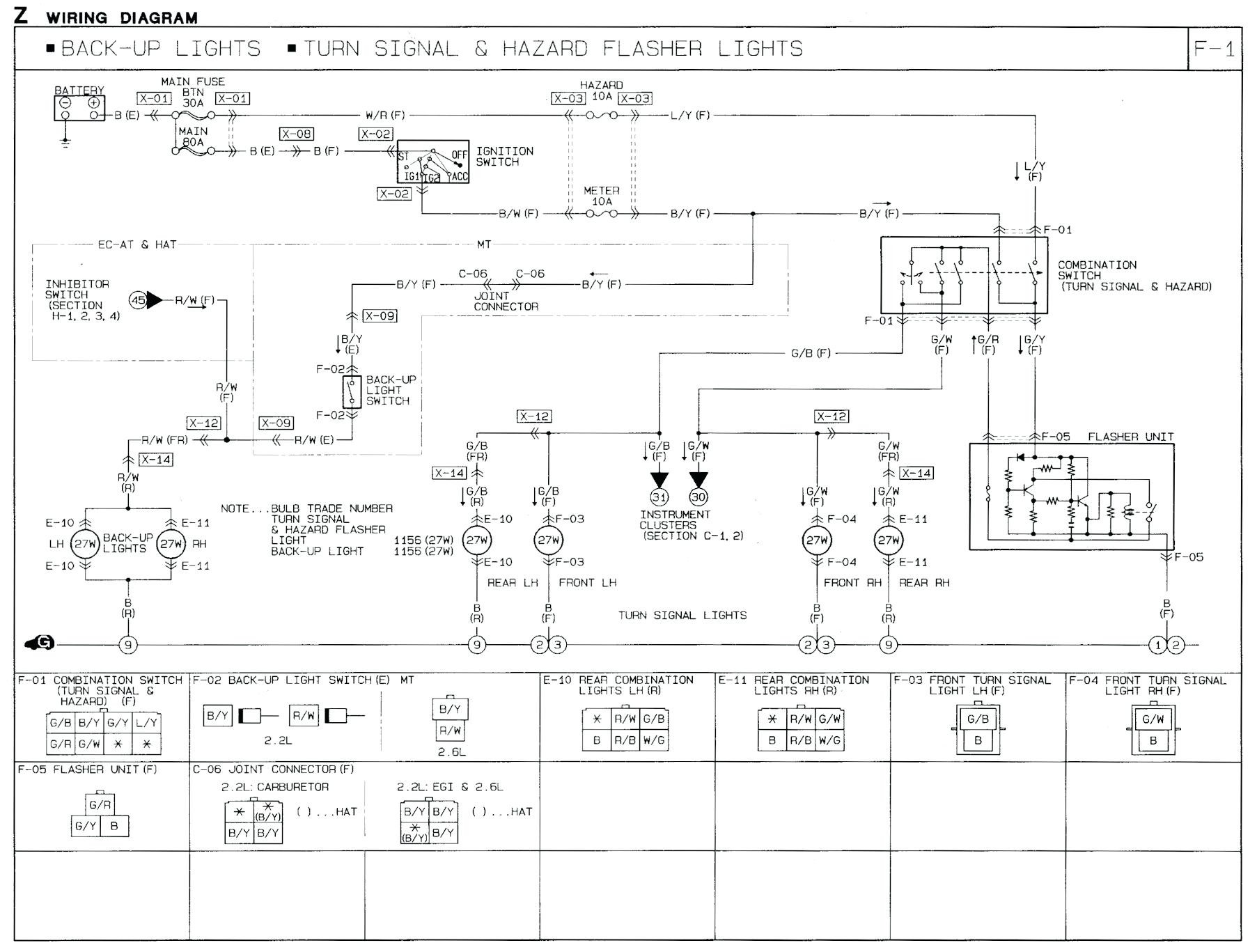 mazda 323 wiring diagram bulldog security diagrams b2000