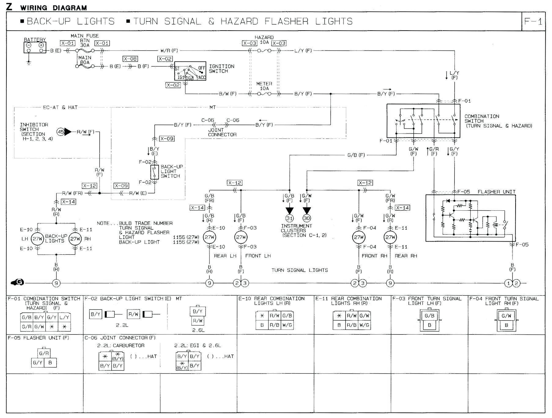 hight resolution of mazda b2000 wiring wiring diagram mazda tribute wiring diagrams mazda b2200 wiring diagram