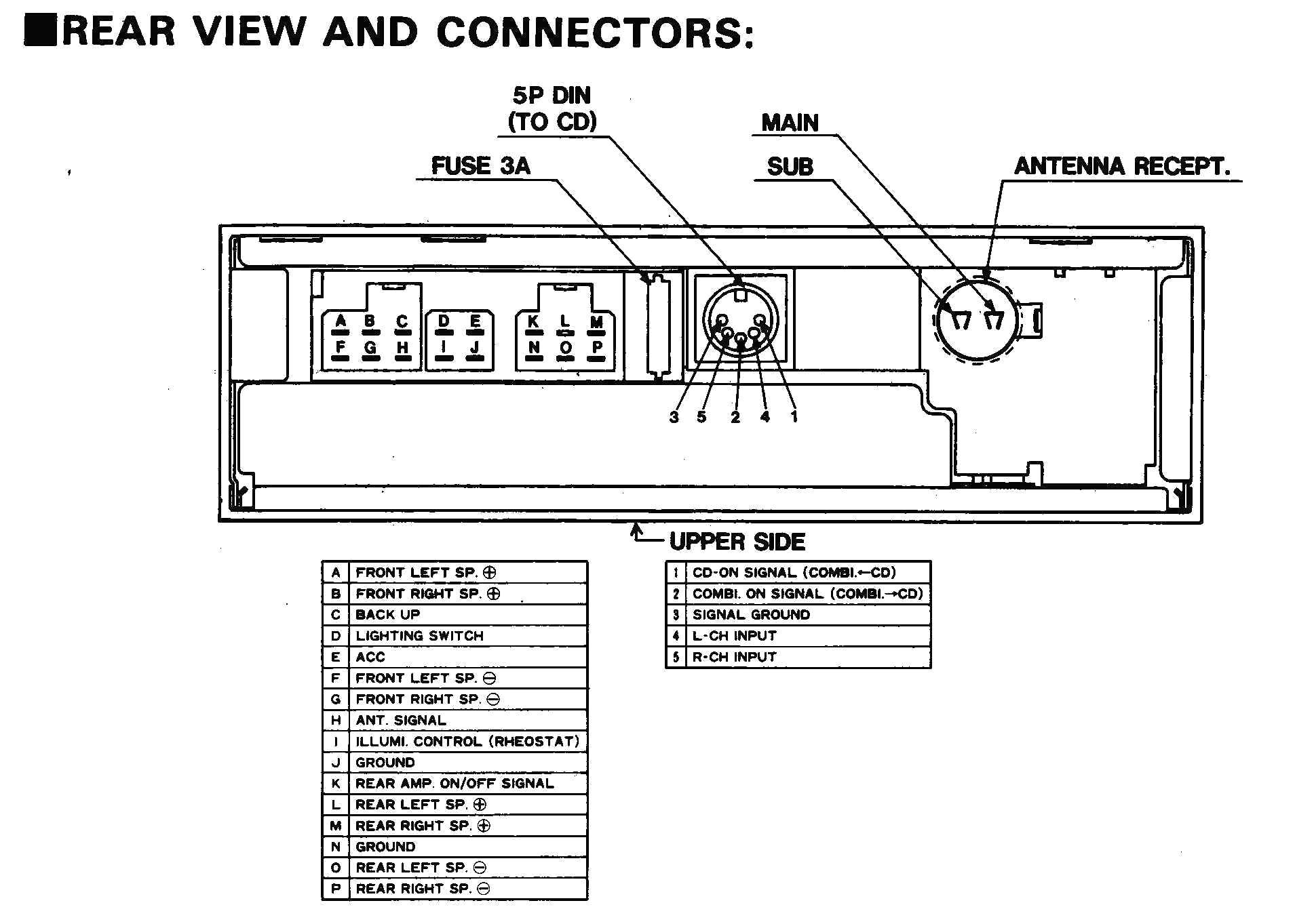 hight resolution of 1990 lincoln town car wiring diagram factory car stereo wiring diagrams in jpg striking speaker diagram