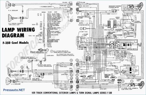 small resolution of 96 explorer engine diagram diy wiring diagrams u2022 2003 explorer fuse box 96 explorer fuse