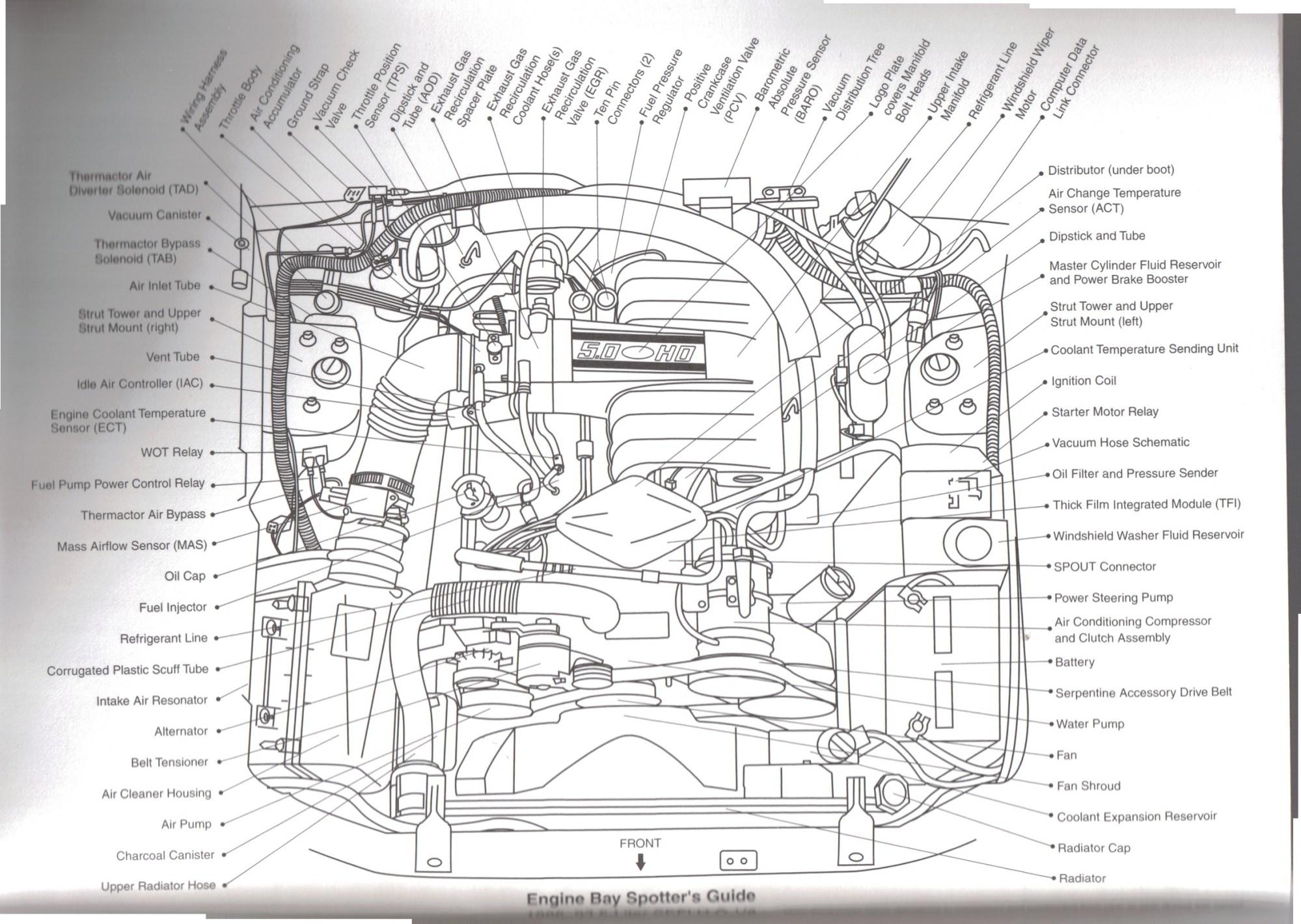 hight resolution of 1989 302 ford engine diagram wiring diagram yer mustang 302 engine diagram