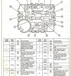 1995 ford taurus engine diagram 2001 ford ranger fuse diagram wiring diagram of 1995 ford taurus [ 1461 x 2049 Pixel ]