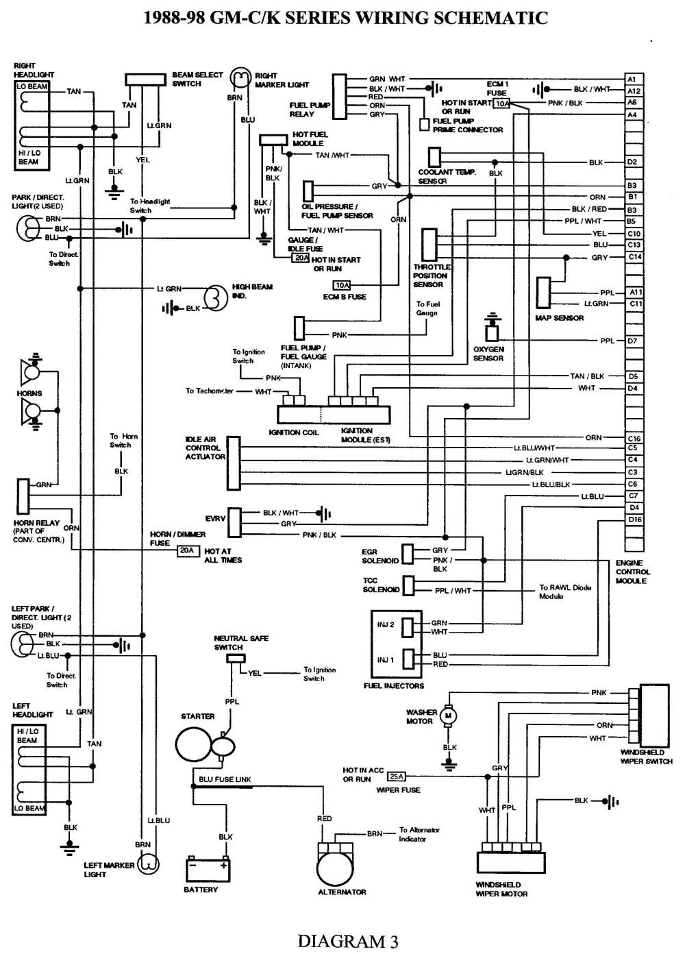 medium resolution of 97 s10 ke wiring diagram wire center u2022 rh dxruptive co k7 wiring