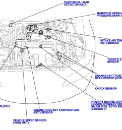 99 accord engine diagram data wiring diagram preview 1999 honda accord v6 engine diagram [ 1600 x 1200 Pixel ]