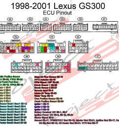 1997 lexus es300 engine diagram gs300 wiring diagram wiring diagrams schematics of 1997 lexus es300 engine [ 1600 x 1200 Pixel ]