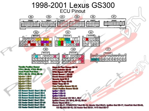 small resolution of 1997 lexus es300 engine diagram gs300 wiring diagram wiring diagrams schematics of 1997 lexus es300 engine