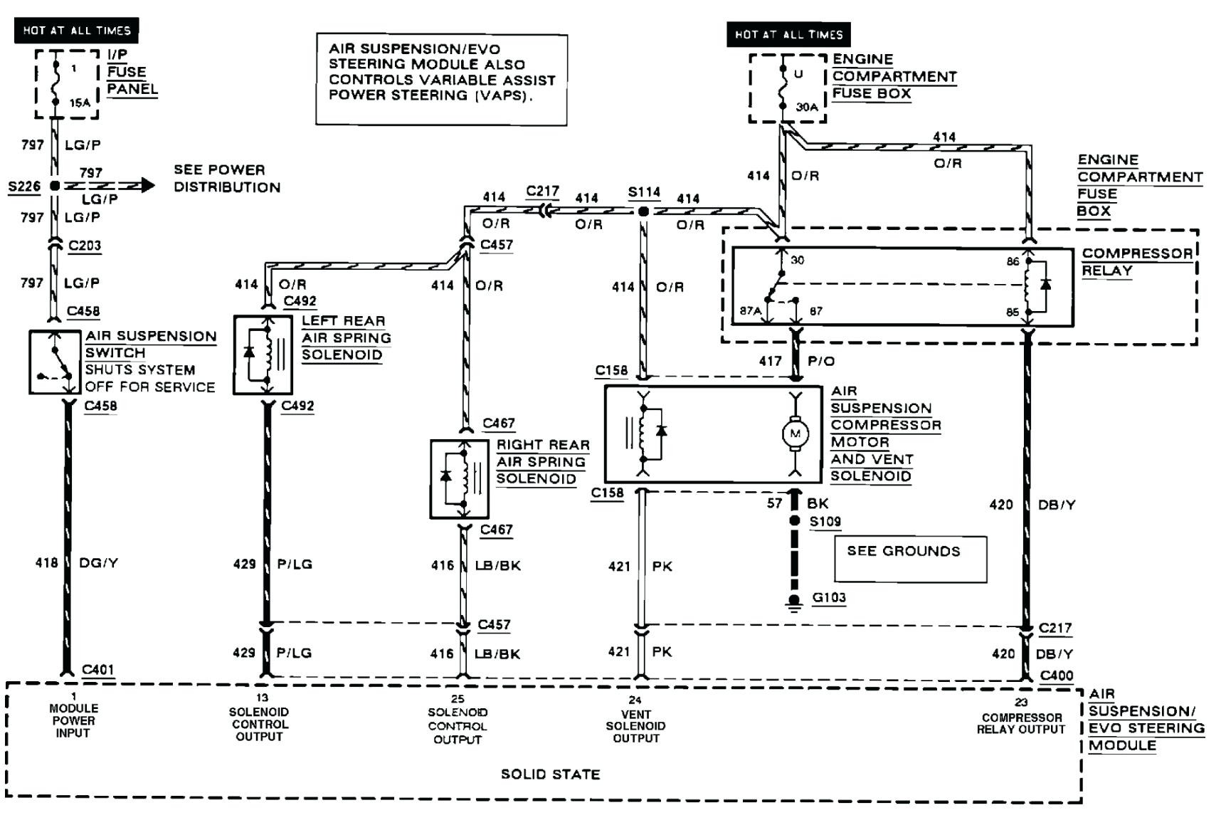 wiring diagram for trailer hook up forest food chain 1998 lincoln town car fuse 1991