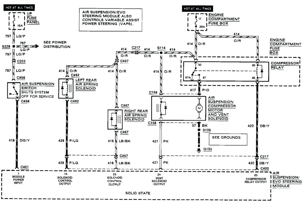 medium resolution of fuse box diagram for 1991 lincoln town car wiring diagram mega1998 town car fuse box wiring