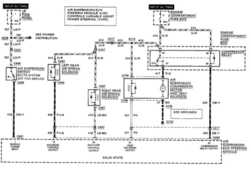 small resolution of fuse box diagram for 1991 lincoln town car wiring diagram mega1998 town car fuse box wiring