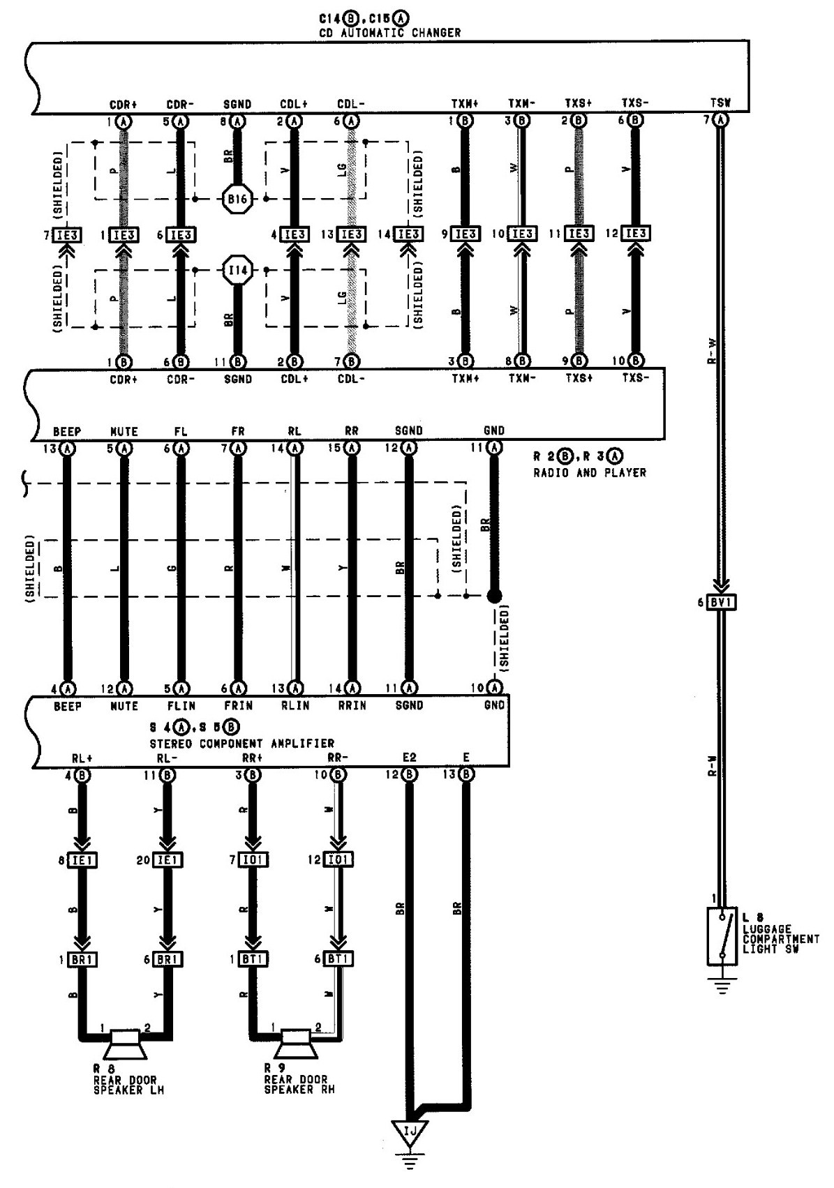 1995 Toyota Camry Wiring Diagram