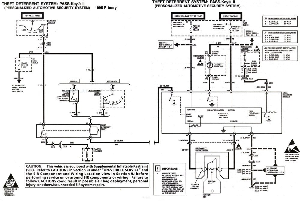medium resolution of 99 tahoe starter wiring diagram wiring diagram valuewiring diagram of a 1999 suburban 5 7 engine