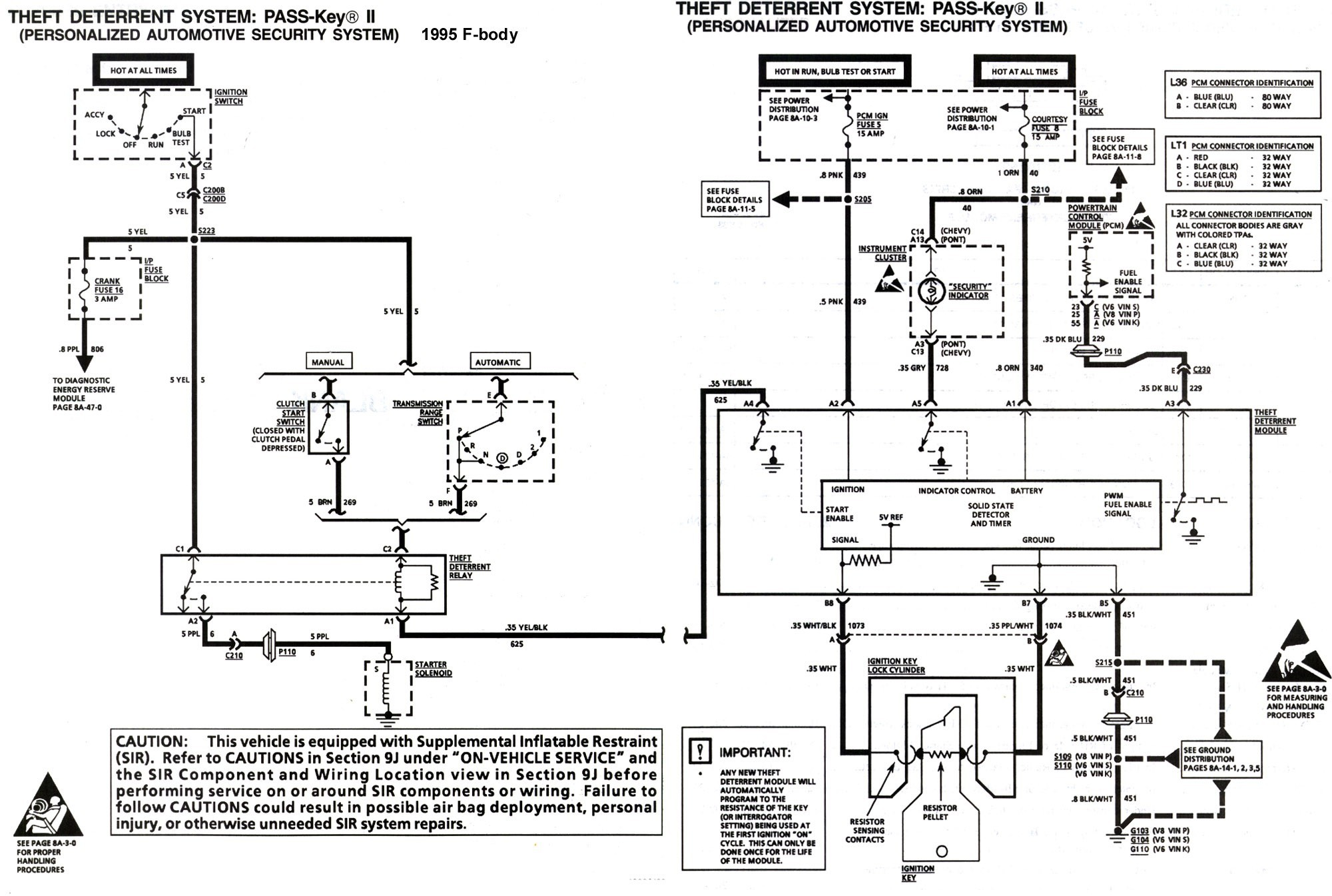 hight resolution of 99 tahoe starter wiring diagram wiring diagram valuewiring diagram of a 1999 suburban 5 7 engine