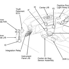 1999 Toyota Corolla Fuse Box Diagram Example Of Fishbone With Cause And Effect Engine Compartment Wiring Library