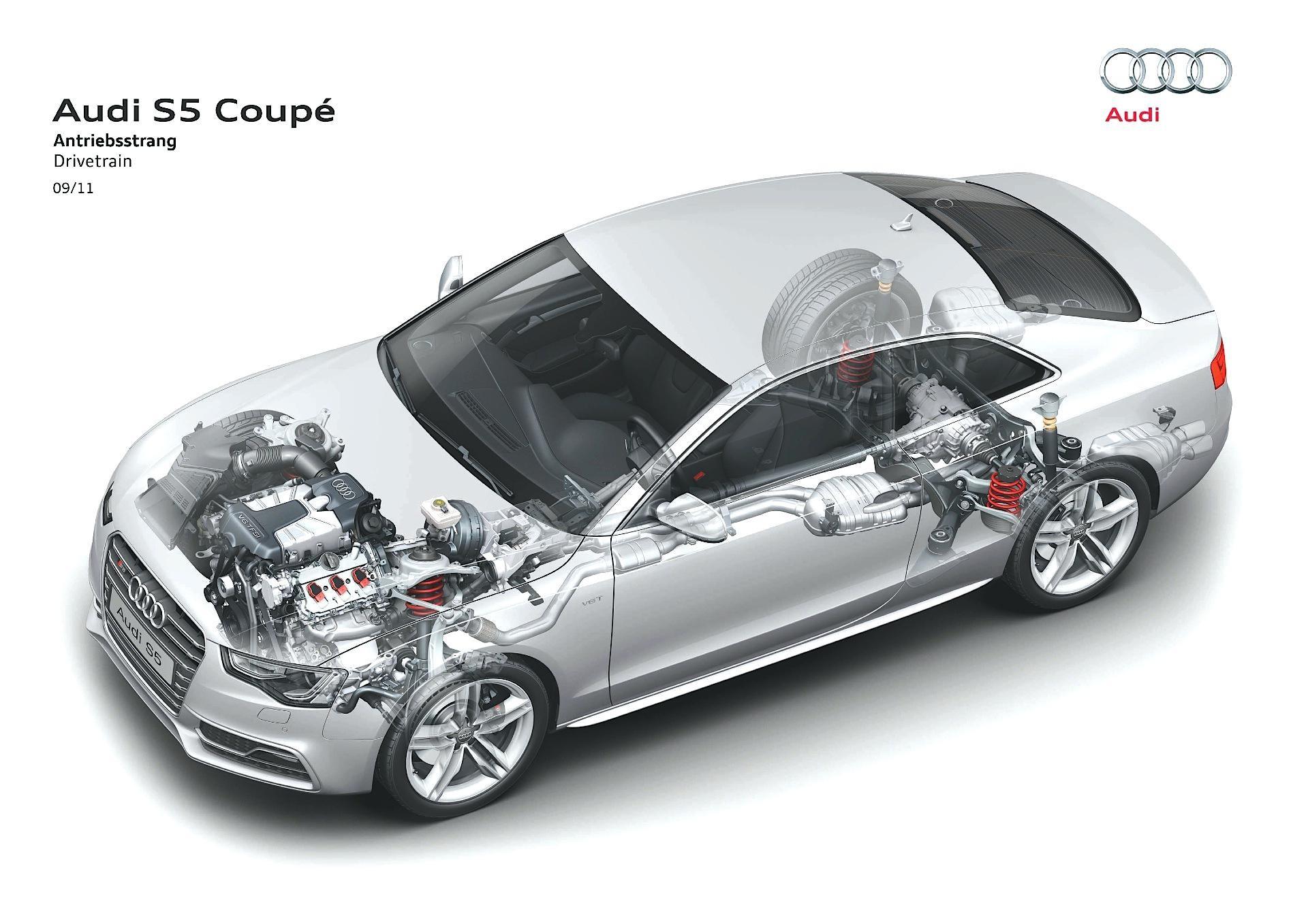 2012 Audi S5 Engine Diagram Wiring Diagram Expert
