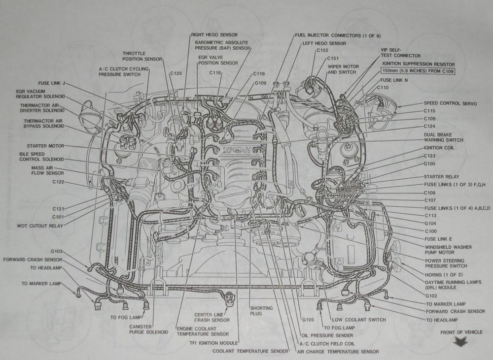 medium resolution of 1991 ford mustang engine wiring diagram premium wiring diagram blog 2005 ford mustang gt engine wiring