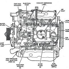 2000 Ford Explorer Door Diagram Caravan Wiring Diagrams 7 Pin Parts My