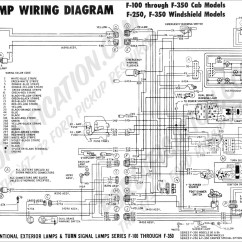 1988 Ford E350 Wiring Diagram 2000 Expedition E 350 Super Duty Best Site Harness