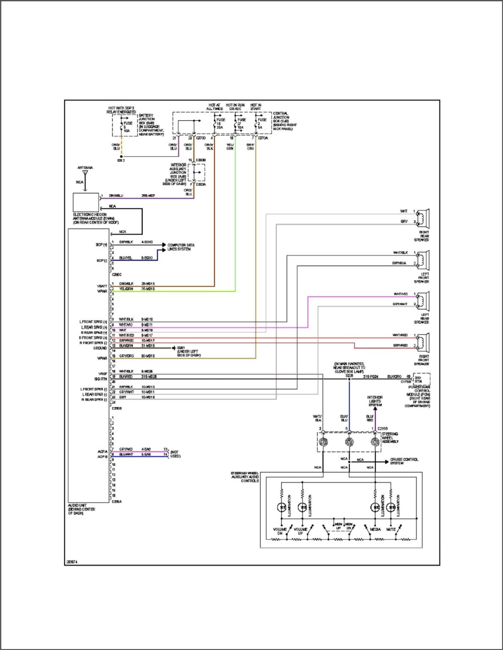 medium resolution of 2000 lincoln ls engine diagram fresh 2000 lincoln town car wiring diagram irelandnews of 2000 lincoln