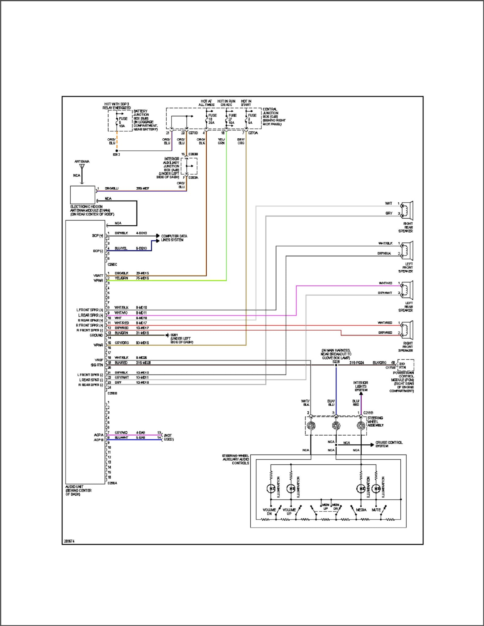 hight resolution of 2000 lincoln ls engine diagram fresh 2000 lincoln town car wiring diagram irelandnews of 2000 lincoln
