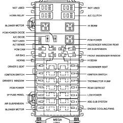 2009 Smart Car Fuse Box Diagram Rj45 Socket Wiring Uk Data Simple 2000 Lincoln Town 05