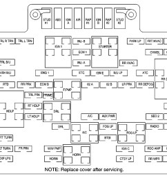 wrg 9914 97 lincoln continental fuse box diagram95 mazda b2300 fuse box diagram 15 [ 1954 x 1554 Pixel ]