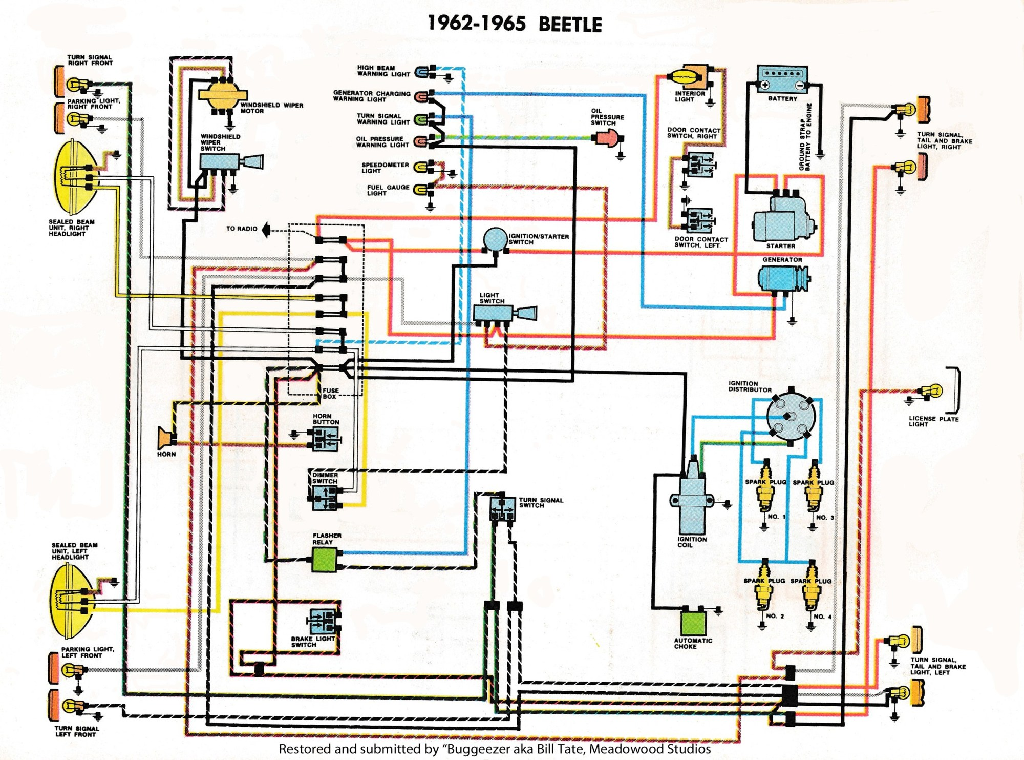 hight resolution of 73 vw bug signal wiper wiring wiring diagrams active wiper motor wiring diagram for 1964 vw bug