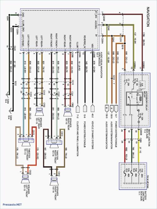 small resolution of 1997 ford e150 fuse box diagram
