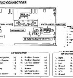 2001 ford taurus radio wiring diagram wiring diagram moreover 2001 mitsubishi eclipse radio wiring diagram of [ 2225 x 1620 Pixel ]