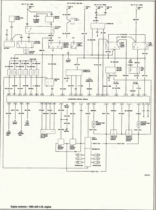 small resolution of 90 jeep yj wiring diagram product wiring diagrams u2022 87 jeep wrangler transmission diagram 87