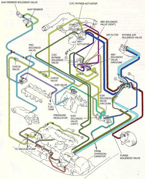 small resolution of 1993 mazda 626 engine diagram wiring library rh 13 dirtytalk camgirls de 2001 mazda millenia engine diagram belt 2004 mazda 3 engine diagram