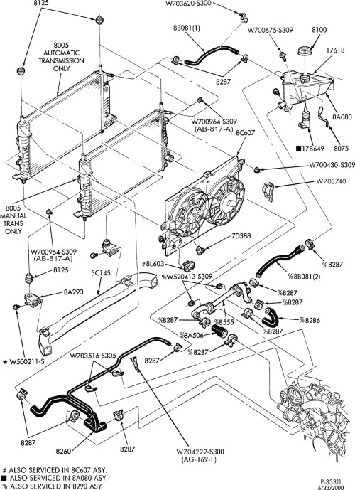 small resolution of 1998 ford contour mercury mystique electrical troubleshooting manual source 2001 mercury cougar engine diagram do