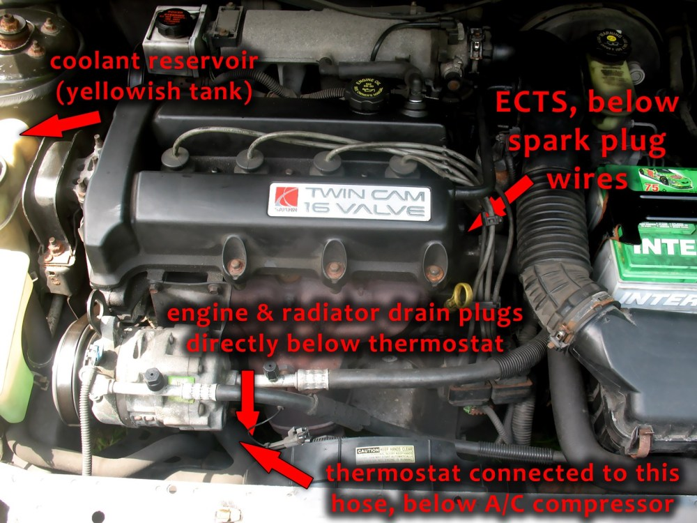medium resolution of 1996 saturn sl2 engine diagram wiring diagram split saturn car engine diagram